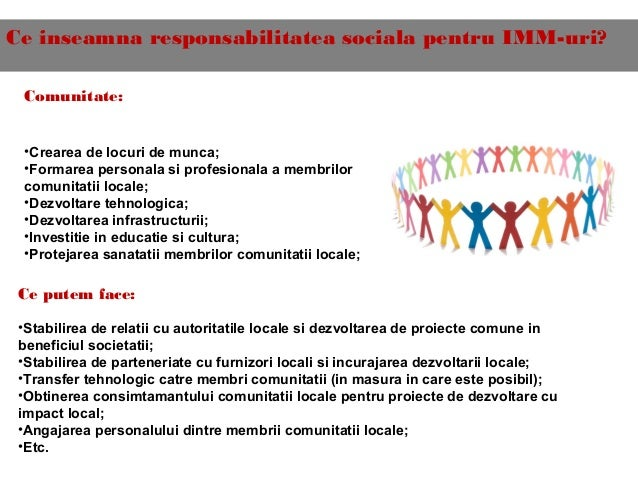 csr responsabilitatea sociala a intreprinderii Biroul de asistenţă şi informare în domeniul responsabilităţii sociale a întreprinderii oferă firmelor interesate informaţiile necesare pentru planificarea şi punerea în aplicare a unui program rsi.
