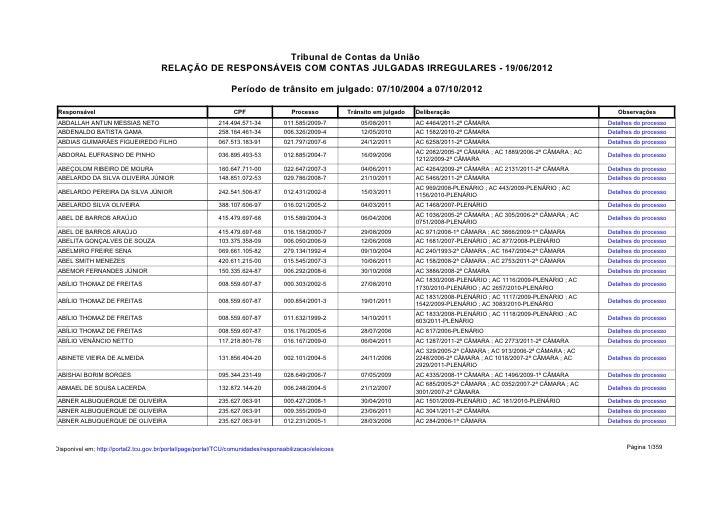 Tribunal de Contas da União                                      RELAÇÃO DE RESPONSÁVEIS COM CONTAS JULGADAS IRREGULARES -...