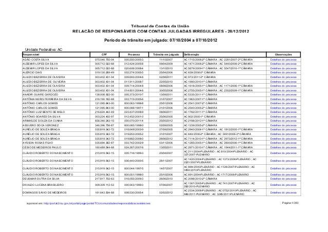 Período de trânsito em julgado: 07/10/2004 a 07/10/2012 Tribunal de Contas da União RELAÇÃO DE RESPONSÁVEIS COM CONTAS JUL...
