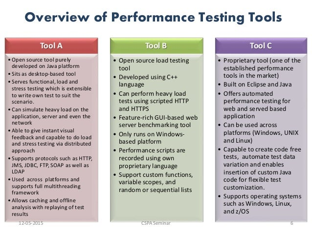 web application performance testing tools