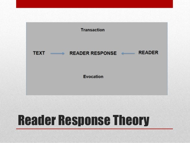 Reader Response Theory Essay Piece Work Evaluated Plenty Ways Bressler Points Meaning Context  Communication Division Wimsatt Focus Include Reception Version Disruptive  Innovation