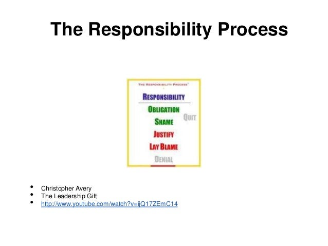 The Responsibility Process•   Christopher Avery•   The Leadership Gift•   http://www.youtube.com/watch?v=ijQ17ZEmC14