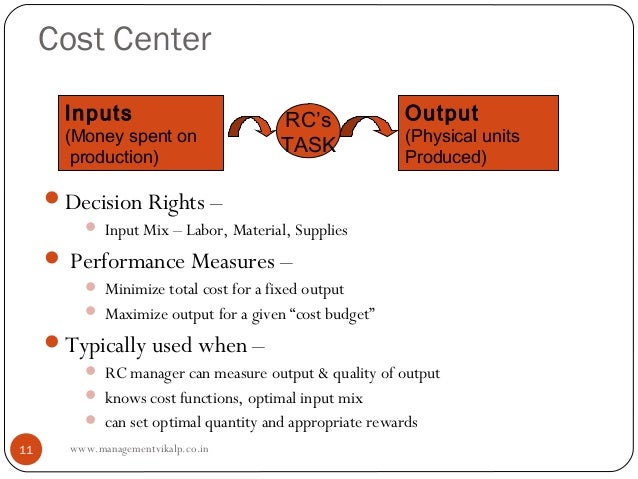 Cost Center       Inputs                         RC's               Output       (Money spent on                          ...