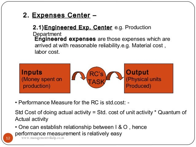 2. Expenses Center –             2.1)Engineered Exp. Center e.g. Production             Department             Engineered ...