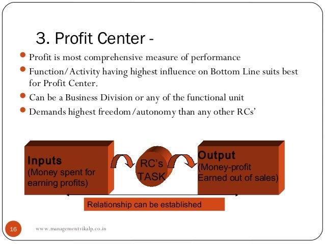 3. Profit Center -      Profit is most comprehensive measure of performance      Function/Activity having highest influe...