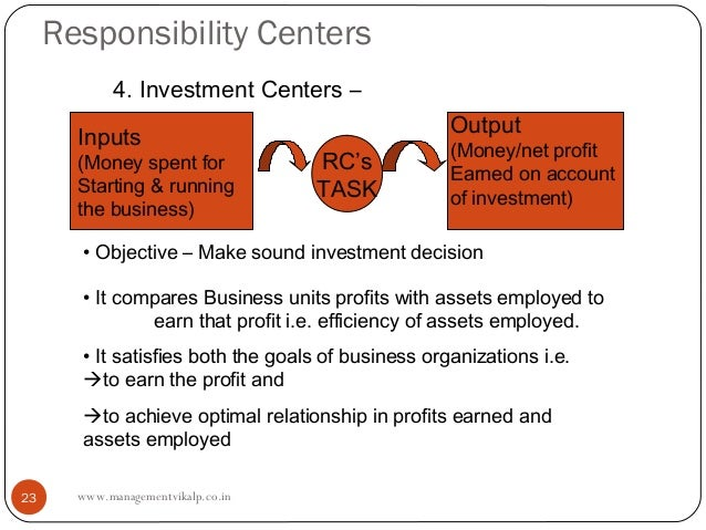 Responsibility Centers            4. Investment Centers –                                                    Output       ...