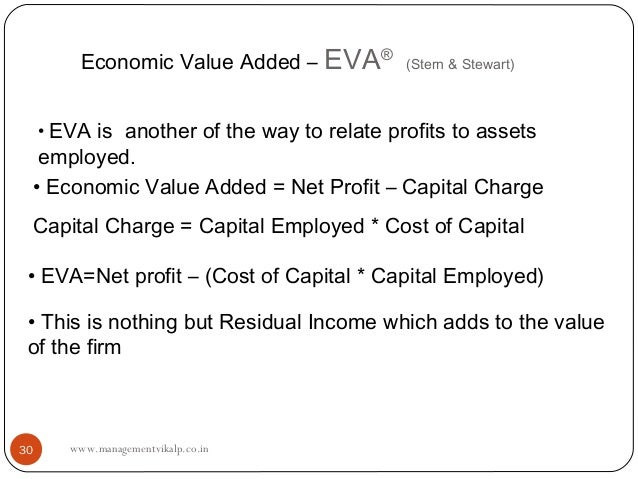 Economic Value Added – EVA®         (Stern & Stewart)     • EVA is another of the way to relate profits to assets  employe...
