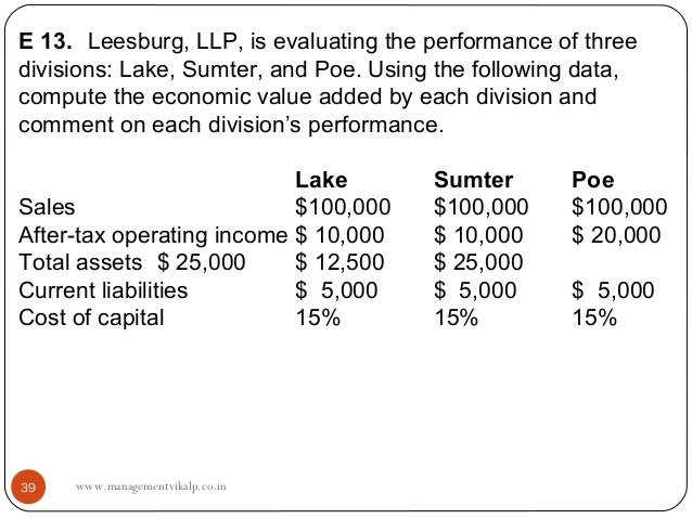 E 13. Leesburg, LLP, is evaluating the performance of threedivisions: Lake, Sumter, and Poe. Using the following data,comp...