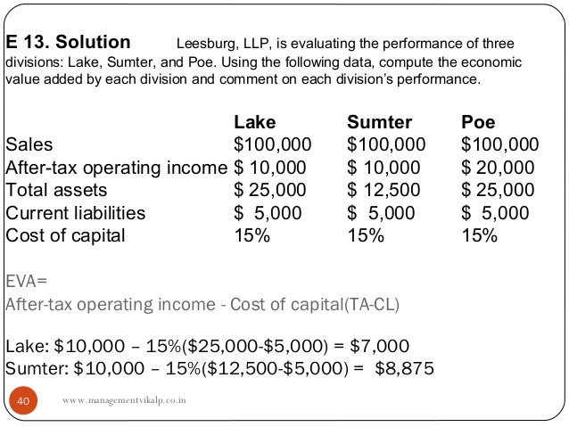 E 13. Solution             Leesburg, LLP, is evaluating the performance of threedivisions: Lake, Sumter, and Poe. Using th...