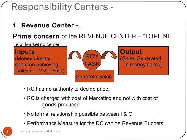 """Responsibility Centers -    1. Revenue Center -    Prime concern of the REVENUE CENTER – """"TOPLINE""""     e.g. Marketing cent..."""