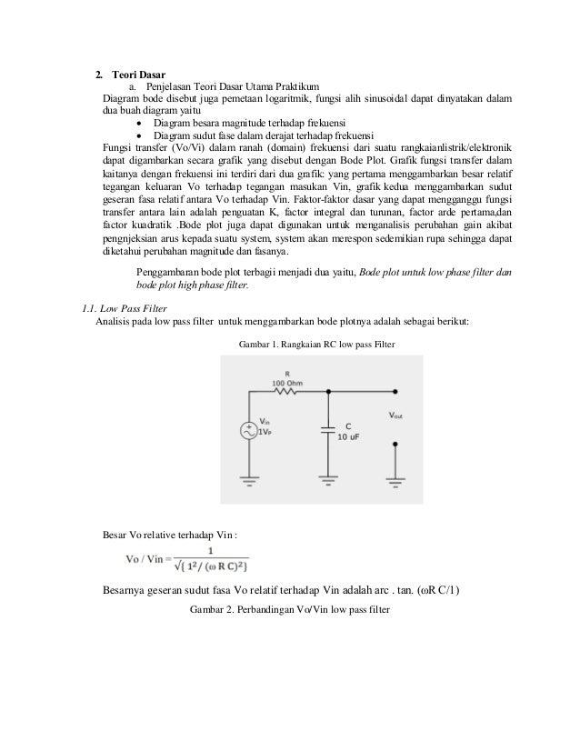 Respon sistem dengan bode plot dan nyquist 2 ccuart Gallery