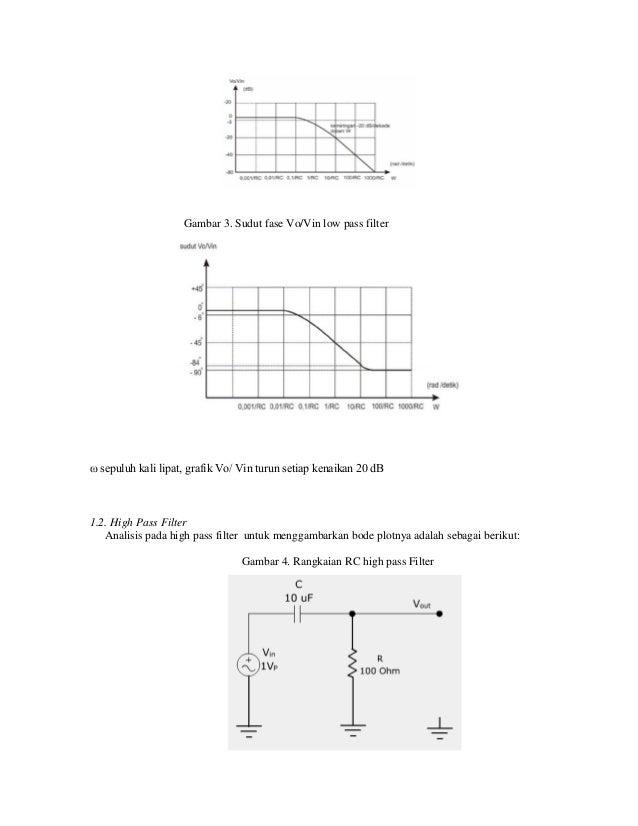 Respon sistem dengan bode plot dan nyquist perbandingan vovin low pass filter 3 ccuart Gallery