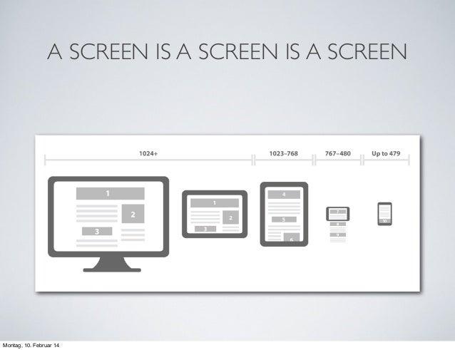 Responsive Design for the enterprise Slide 3