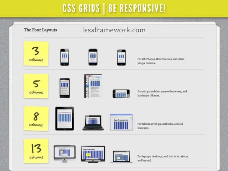 CSS GRIDS | BE RESPONSIVE!  responsivetwentyten.com