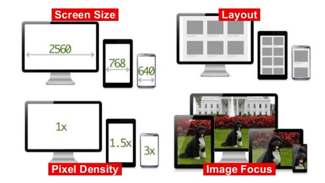 Responsive images in 10 minutes Slide 2