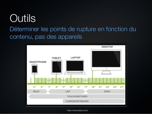 Outils Frameworks : Utiles pour prototyper dans le navigateur Étudier leur fonctionnement, leur code Ne prendre que ce don...