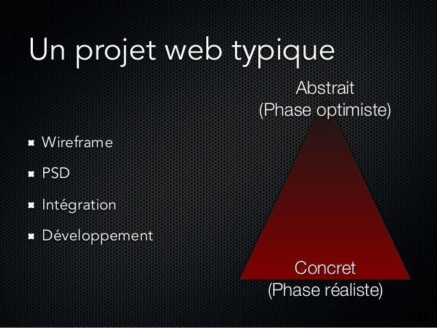 Un projet web typique Abstrait (Phase optimiste) Wireframe PSD Intégration Développement  Concret (Phase réaliste)