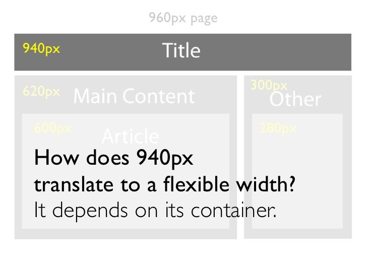Pixels to Percentagestarget ÷ context = result#title         #page 940px         960px           %