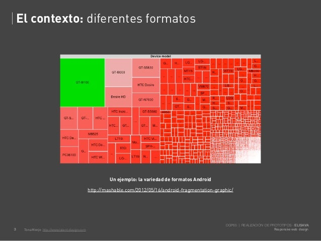 El contexto: diferentes formatos                                                        Un ejemplo: la variedad de formato...