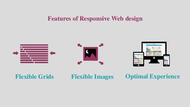 Responsive Web Design A Quick Over View Info Graph