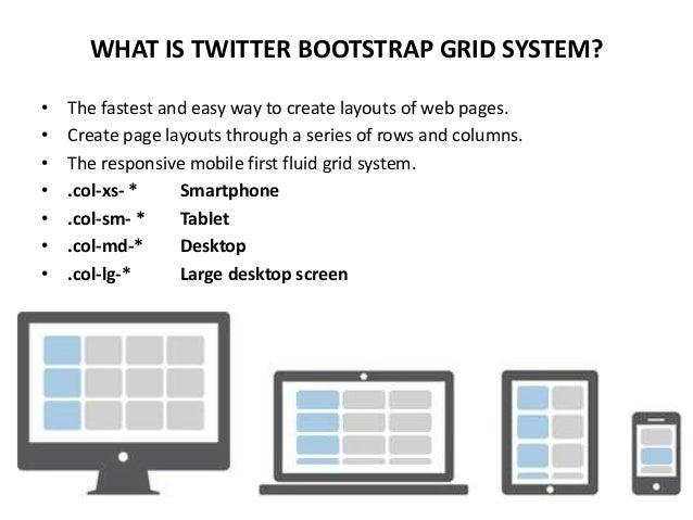 Responsive Web Design Fastest Framework