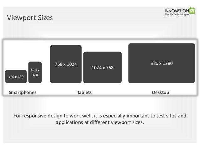 Responsive Web Design Dimensions