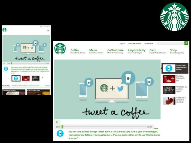 Responsive web design (rwd) Slide 3