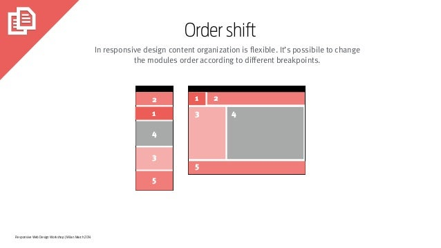 Responsive Web Design Workshop | Milan March 2014 Order shift In responsive design content organization is flexible. It's ...