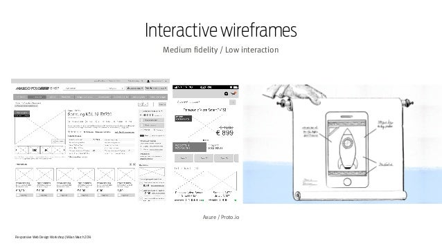 Responsive Web Design Workshop | Milan March 2014 Medium fidelity / Low interaction Interactive wireframes Axure / Proto.io