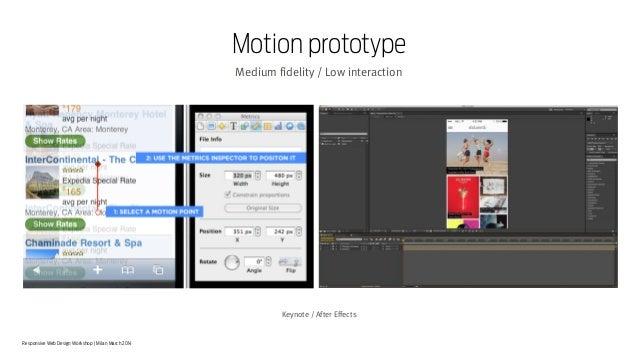 Responsive Web Design Workshop | Milan March 2014 Medium fidelity / Low interaction Motion prototype Keynote / After Effec...