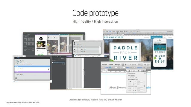 Responsive Web Design Workshop | Milan March 2014 Code prototype High fidelity / High interaction Adobe Edge Reflow / Insp...