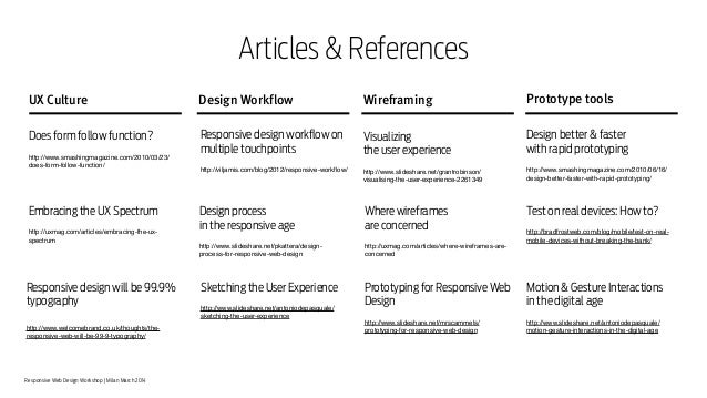 Responsive Web Design Workshop | Milan March 2014 Articles & References Prototype toolsUX Culture Design Workflow Wirefram...