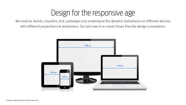 Responsive Web Design Workshop | Milan March 2014 1920 px 1440 px 1024 px 320 px Design for the responsive age We need to ...