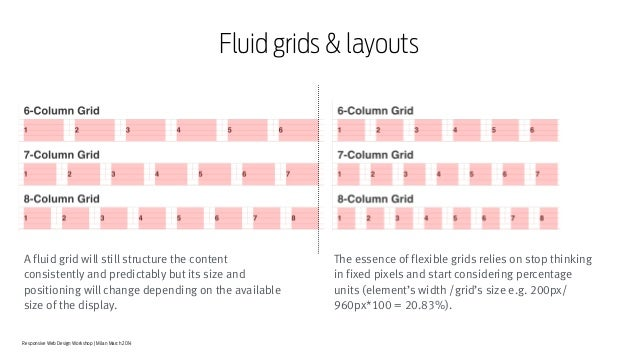 Responsive Web Design Workshop | Milan March 2014 Fluid grids & layouts A fluid grid will still structure the content cons...