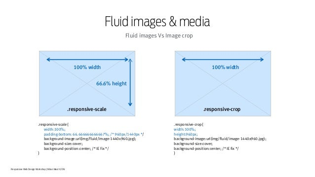 Responsive Web Design Workshop | Milan March 2014 Fluid images & media Fluid images Vs Image crop .responsive-scale{ width...
