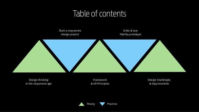 Responsive Web Design Workshop | Milan March 2014 Design thinking  in the responsive age Framework & UX Principles Design...