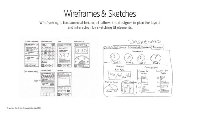 Responsive Web Design Workshop | Milan March 2014 Wireframes & Sketches Wireframing is fundamental because it allows the d...