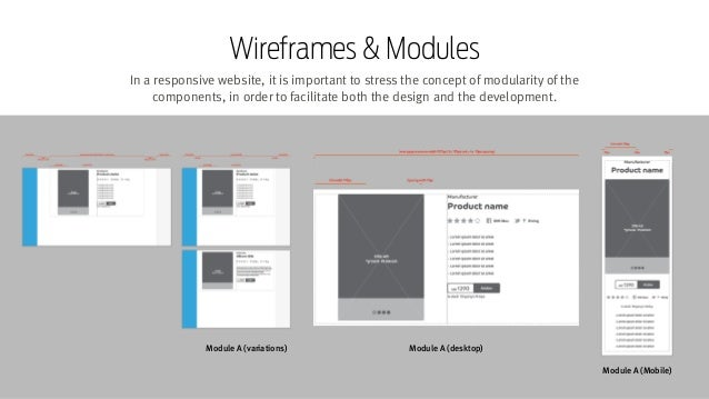 Responsive Web Design Workshop   Milan March 2014 In a responsive website, it is important to stress the concept of modula...