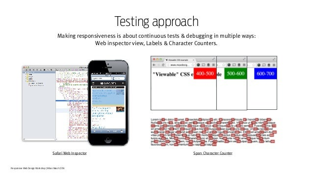 Responsive Web Design Workshop | Milan March 2014 Testing approach Making responsiveness is about continuous tests & debug...