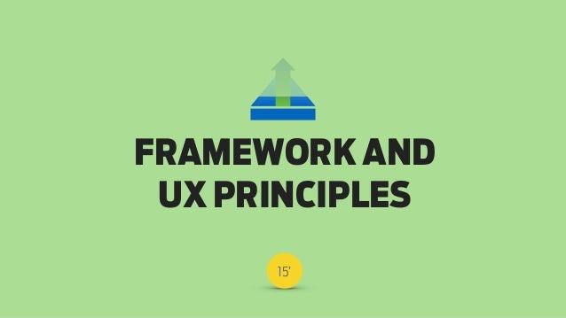 Responsive Web Design Workshop | Milan March 2014 FRAMEWORK AND  UX PRINCIPLES 15'