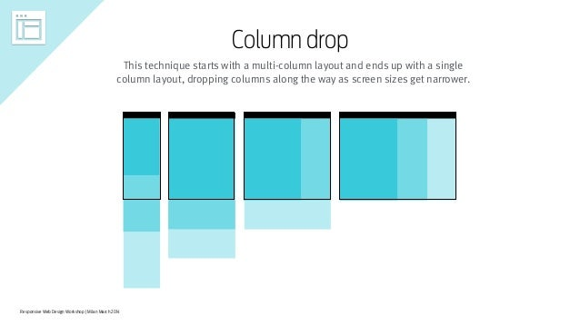 Responsive Web Design Workshop | Milan March 2014 Column drop This technique starts with a multi-column layout and ends up...
