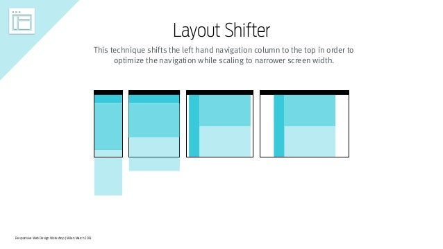 Responsive Web Design Workshop | Milan March 2014 Layout Shifter This technique shifts the left hand navigation column to ...