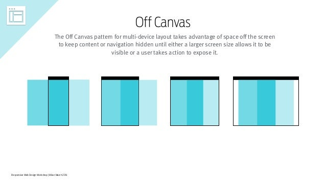 Responsive Web Design Workshop | Milan March 2014 Off Canvas The Off Canvas pattern for multi-device layout takes advantag...