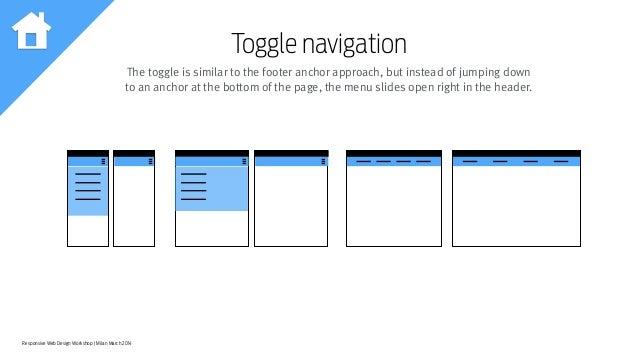 Responsive Web Design Workshop | Milan March 2014 Toggle navigation The toggle is similar to the footer anchor approach, b...