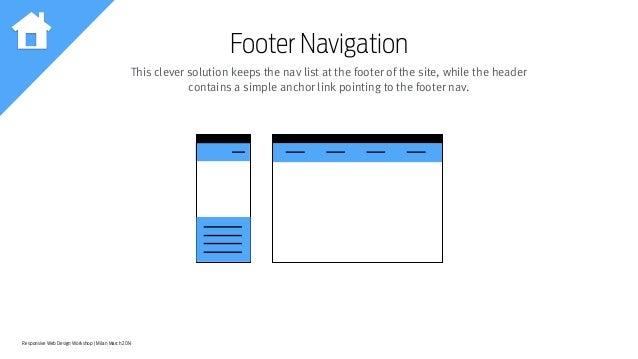 Responsive Web Design Workshop | Milan March 2014 Footer Navigation This clever solution keeps the nav list at the footer ...