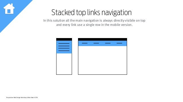Responsive Web Design Workshop | Milan March 2014 Stacked top links navigation In this solution all the main navigation is...
