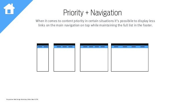 Responsive Web Design Workshop | Milan March 2014 Priority + Navigation When it comes to content priority in certain situa...