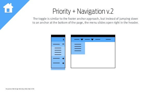 Responsive Web Design Workshop | Milan March 2014 The toggle is similar to the footer anchor approach, but instead of jump...