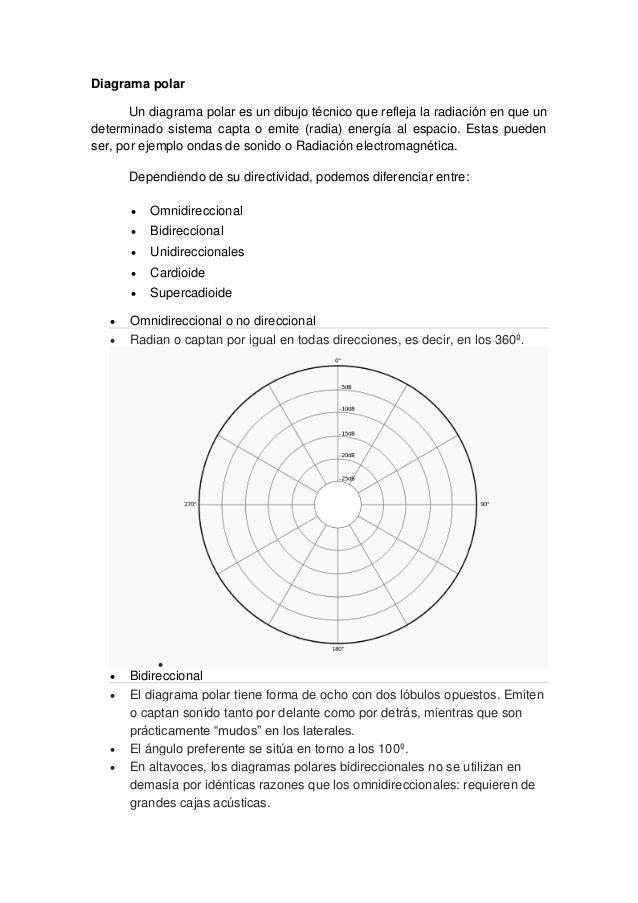 RESPUESTA EN FRECUENCIA (Métodos del Diagrama de Bode y del Diagrama …