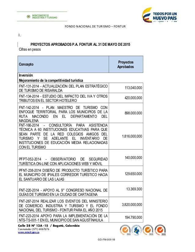 Respuesta proyectos inversion turismo sr gomez 2015